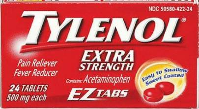 Is It Safe To Give A Dog Tylenol For Pain
